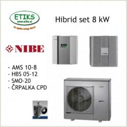 HIBRID SET 12 kW